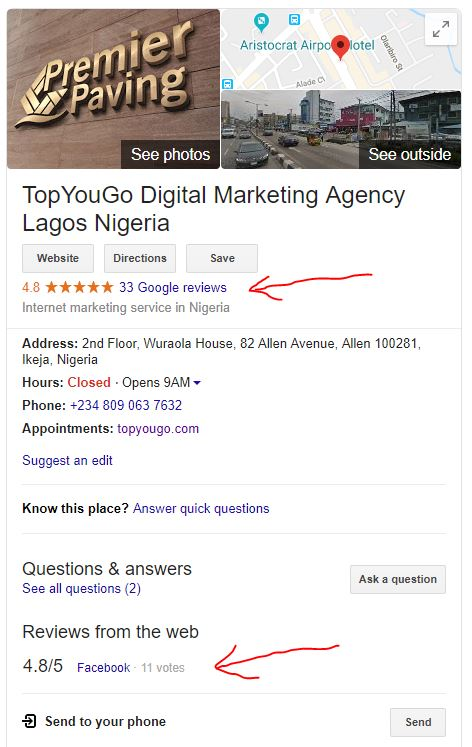 Choosing The Best Digital Marketing Agency For Your Business In Nigeria
