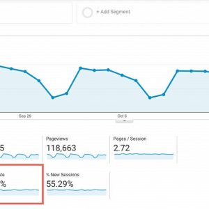 How to Fix Bounce Rate on Your Website
